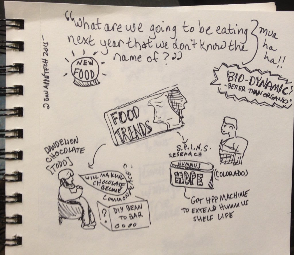 future of food and food trends panel sketchnote